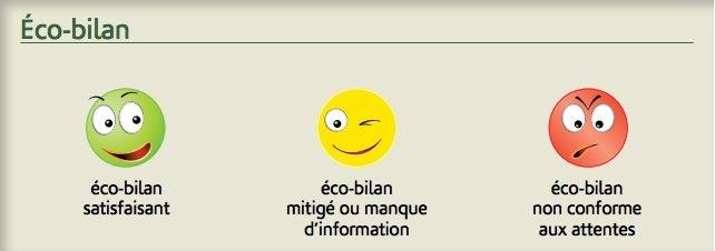 smileysecoguide