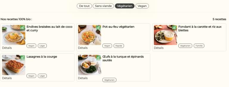 Rutabago recettes végétariennes